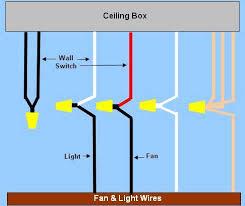 how to wire a ceiling fan light fixture hostingrq com how to wire a ceiling fan light fixture ceiling fan and light wiring diagram 5