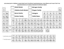 The master color code for the periodic table of elements is the first page in the printable. Periodic Table Coloring Representative Groups Metals Nonmetals Metalloids
