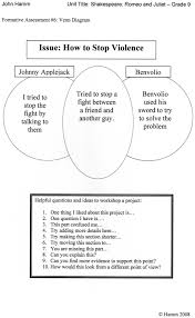 Formative Vs Summative Assessment Venn Diagram Romeo And Juliet Examples Of Assessments And Handouts John Hamms