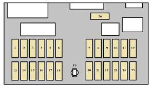 peugeot 807 2002 2003 fuse box diagram auto genius peugeot 807 2002 2003 fuse box diagram