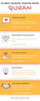 نوراني قاعده noorani qaida is the first step in learning the holy quran and the basic concept of studying arabic. 50 Best Islamic Quotes From Quran And Quran Sayings