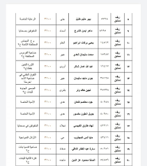 وزارة التربية السورية نتائج التاسع ٢٠٢٠ حسب الاسم