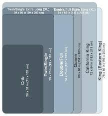 mattress sizes double. Single Mattress Size Bedding Dimensions Beautiful Twin Bed Sizes Vs Standard Double M