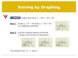 graph and solve x 3 19x 2x 2 20