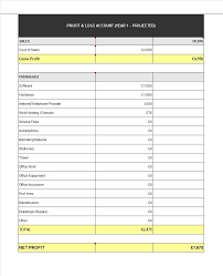 Profit And Loss Statement Simple Unique Printable Blank Profit And Loss Statement Business Mentor