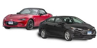 new car release for 2016Consumer Reports Car Reliability Survey 2016