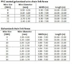 chain link fence post sizes. Simple Sizes Chain Link Fence  Buy FencingFenceResidential   Fence In Post Sizes U