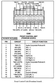 dual stereo wiring harness wiring diagram home dual radio wiring diagram wiring diagram inside dual audio wiring diagram dual stereo wiring harness