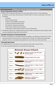 Rxfiles Drug Comparison Charts Free Download Constipation In Older Adults Www Rxfiles Pages 1 16 Text