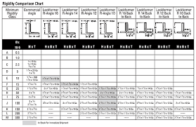 Oval Duct Sizing Chart Rectangular Duct And Fittings Catalog Sheet Metal
