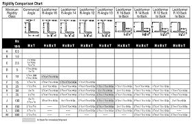 Rectangular Duct And Fittings Catalog Sheet Metal