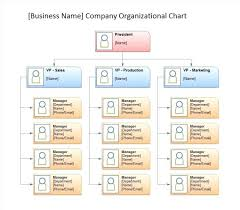 Powerpoint Hierarchy Templates Organizational Chart And Hierarchy Template Flow Word Saleonlineinfo