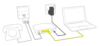 fibre optic broadband getting connected bt equipment fibre generic router wired setup illustration