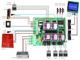 description for arduino 2560 with ramps 1 4 technical image free car ramp wiring diagram description for arduino 2560 with ramps 1 4 technical image free