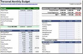 Business Excel Templates | Budgeting Excel Templates