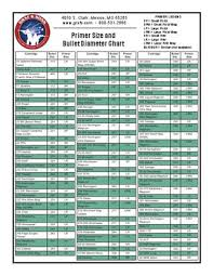 Primer Size And Bullet Diameter Chart By Graf Sons Inc