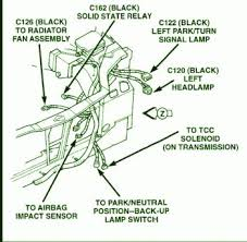 fuse layoutcar wiring diagram page 287 1998 dodge neon 2 0 engine fuse box diagram