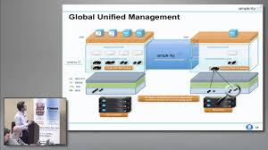 Simplivity Network Design Simplivity Data Virtualization Platform Architecture