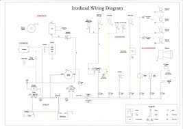 evo sportster chopper wiring diagram evo image ironhead 81 sportster solenoid starter clicking the sportster on evo sportster chopper wiring diagram