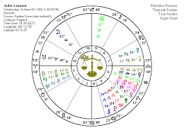 John Lennon Birth Chart Composite Charts In Astrology What Works