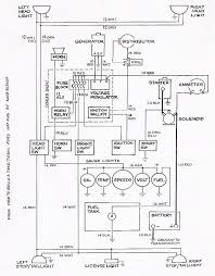 basic ford hot rod wiring diagram hot rod car and truck tech hot rod wiring supplies at Hot Rod Wiring Diagram Download