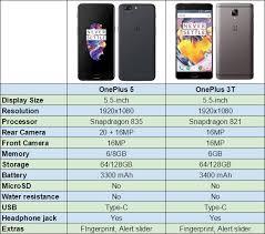 one plus one size oneplus 5 vs oneplus 3t worth upgrading