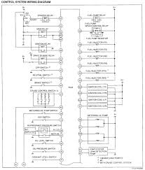 mazda rx 8 ignition coil wiring wiring diagram toolbox i m working on a 2004 mazda rx8 i m a mechanic but have no mazda rx 8 ignition coil wiring