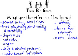 cyber bullying cause and effect essay thesis guide to crafting a cause effect essay on cyber bullying