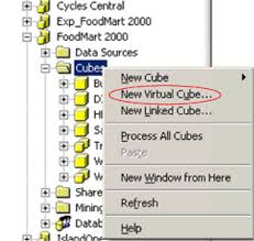 Msas Cubes Sql Server Performance Optimizing Microsoft Sql Server Analysis