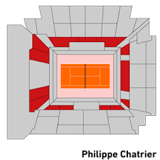Philippe Chatrier Seating Chart Roland Garros Pc Quarter Final Pack 4 5 June 04 06