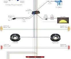 jayco trailer wiring diagram vmglobal co trailer brake wiring schematic 7 way brilliant diagram for jayco rv satellite