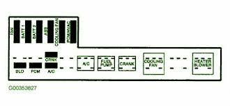 2002 chevy cavalier wiring diagram radio efcaviation com 2002 chevy cavalier ac stopped working at 2005 Chevy Cavalier Fuse Box