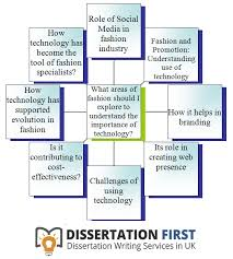 top persuasive essay editor website ca an inspector calls help me write anthropology dissertation abstract postgrad com thesis abstract vs introduction sample thesis title