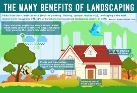 Design My Own Garden Online Free 12 Best Free Landscape Design Software Financesonline Com