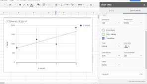 How To Find Slope In Google Sheets Linear Line Chart Google
