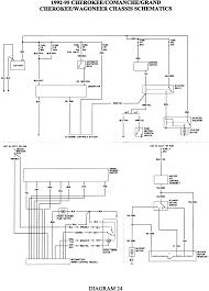 jeep grand cherokee laredo wiring diagram on 94 taurus fan wiring Fan Relay Wiring Diagram at 1995 Taurus Fan Relay Wiring Diagram