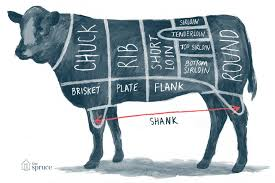 Cow Parts Chart A Guide To All The Cuts Of Beef
