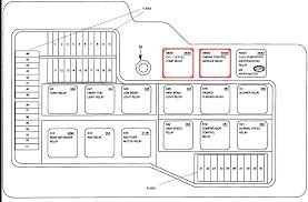 e28 fuse box diagram wiring diagram libraries e28 fuse box diagram wiring library2003 bmw 530i fuse box location and diagram 2003 bmw 530i