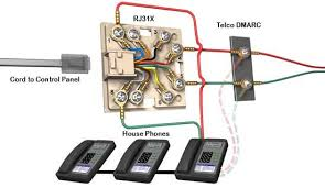 phone wire diagram phone image wiring diagram wiring diagram for telephone line jodebal com on phone wire diagram