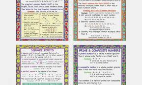 Prime And Composite Numbers 100 Chart Chart Of Prime And Composite Numbers Prime And Composite