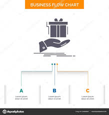 Gift Chart Template Gift Surprise Solution Idea Birthday Business Flow Chart
