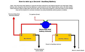 wiring diagram wiring anderson plug diagram jayco battery cwk 5 wire battery at Note 4 Battery Wiring Diagram