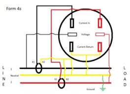 learn metering learn how your meter works and save on your power form 4s meter wiring diagram