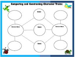 compare and contrast character traits by simplybellz tpt compare and contrast character traits