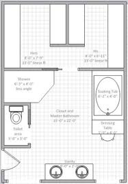 master bedroom measurements  you have about  x  ft total for the master bathroom and closet these are the measurements i used the location of the bedroom door is approximate