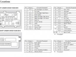 honda accord wiring diagram honda schematics and wiring diagrams honda accord wiring diagram pdf at 2005 Honda Accord Wiring Diagram