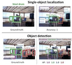 object recognition with deep learning