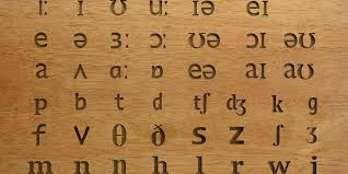Though often called phonetic alphabets, spelling alphabets have no connection to phonetic the alphabet's common name (nato phonetic alphabet) arose because it appears in allied tactical. Phonetics And Phonology Ma Postgraduate Taught University Of York