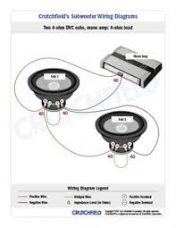 rockford fosgate wizard wiring diagram questions answers wiring diagram