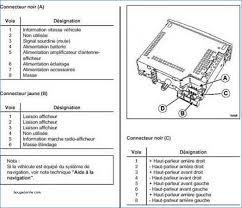renault megane iii wiring diagram wiring diagrams schematics renault megane 2 wiring diagram renault megane 2 radio wiring diagram dogboi info renault megane 3 wiring diagram land rover defender